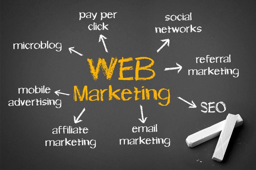 Campagne Web Marketing per acquisizione clienti