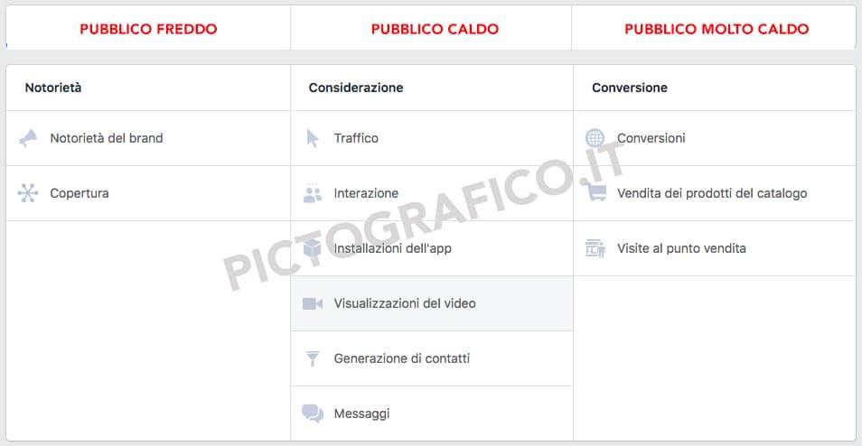Campagna-Facebook-Pubblico