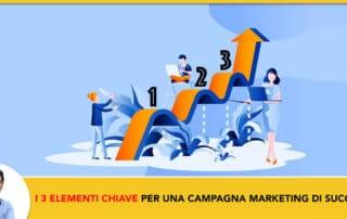 I 3 Elementi Fondamentali per una Campagna Marketing di Successo